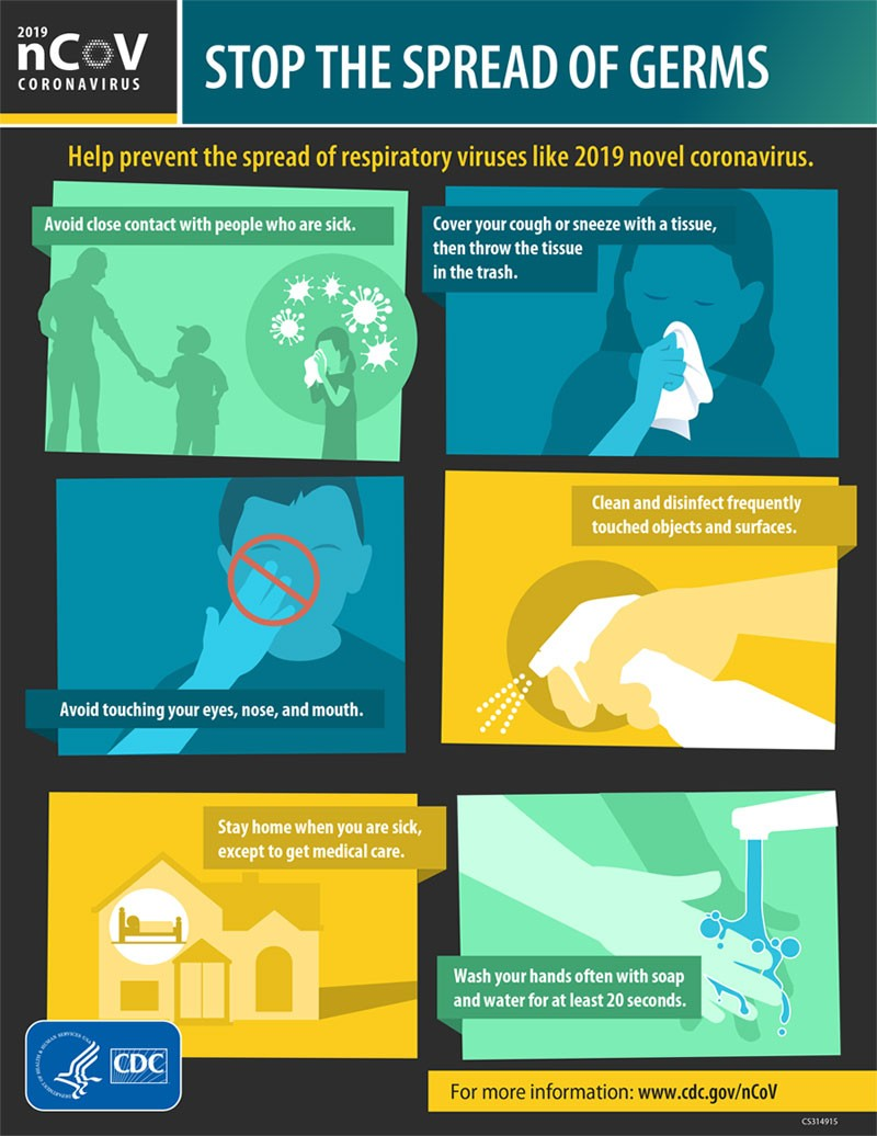 Stop the Spread of Germs - Coronavirus Disease 2019 (COVID-19)