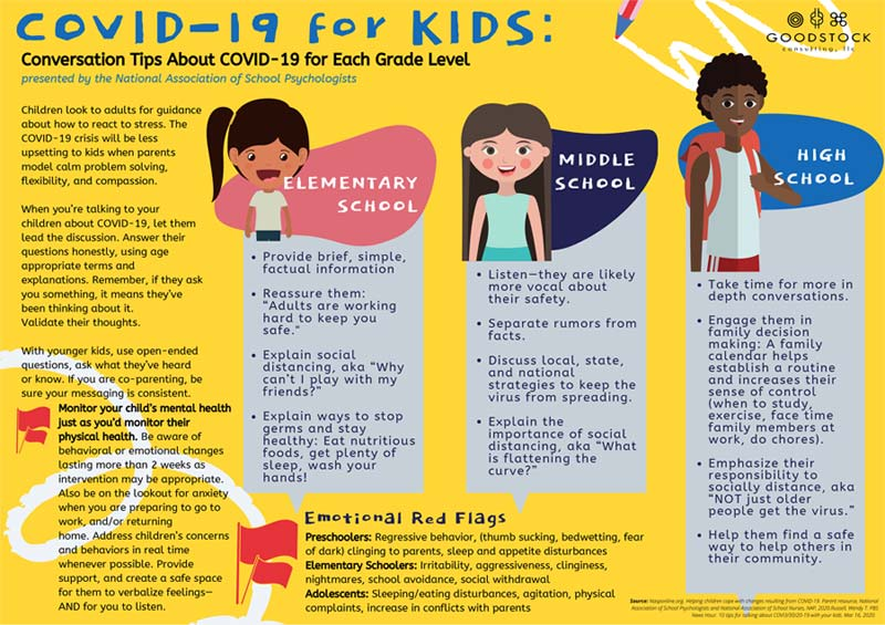 COVID 19 for Kids - Coronavirus Disease 2019 (COVID-19)