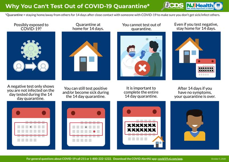 COVID Cannot Test Out of Quarantineophojm - Coronavirus Disease 2019 (COVID-19)
